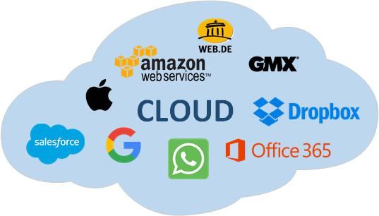 Clouddienste